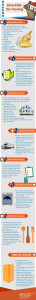 Moving Checklist Infographics
